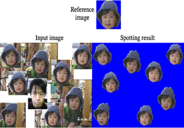 Segmentation-free recognition of overlapped and multiple images using 2-dimensional continuous dynamic programming