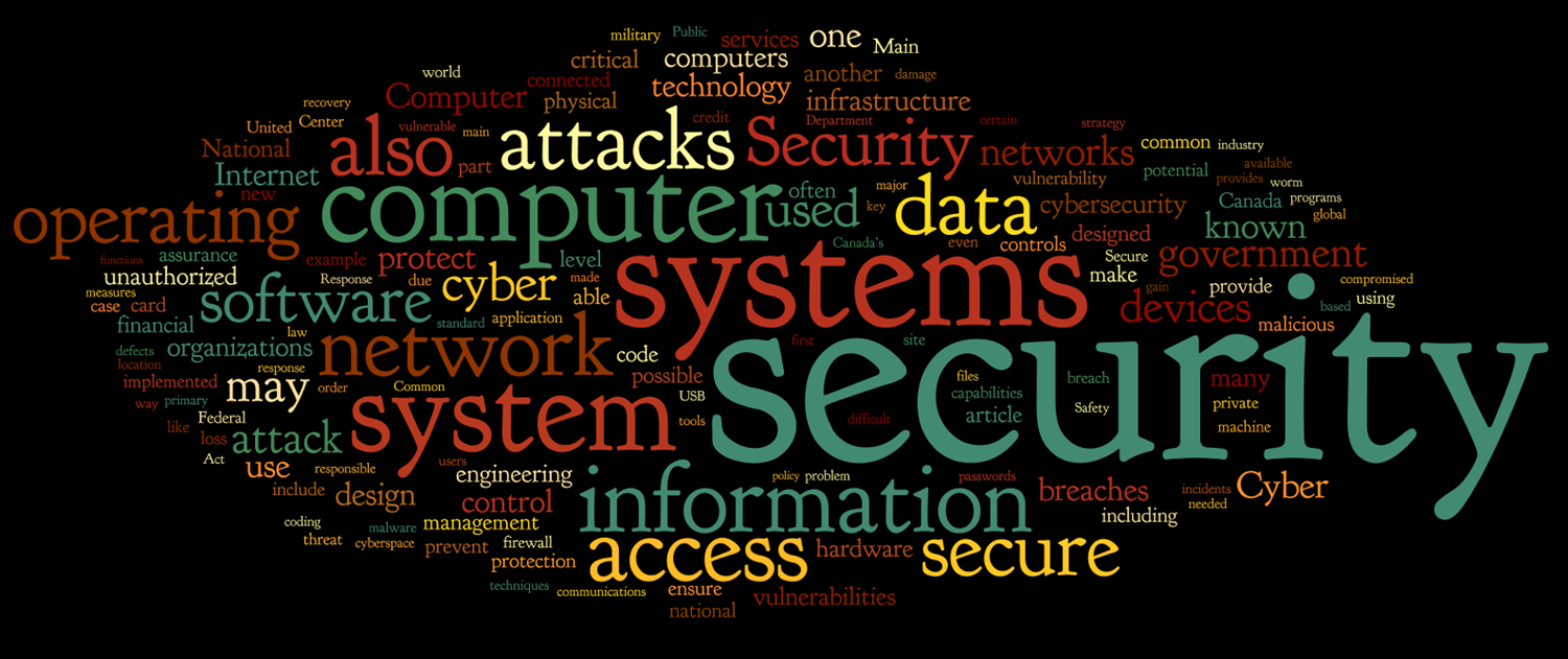 it security research topics
