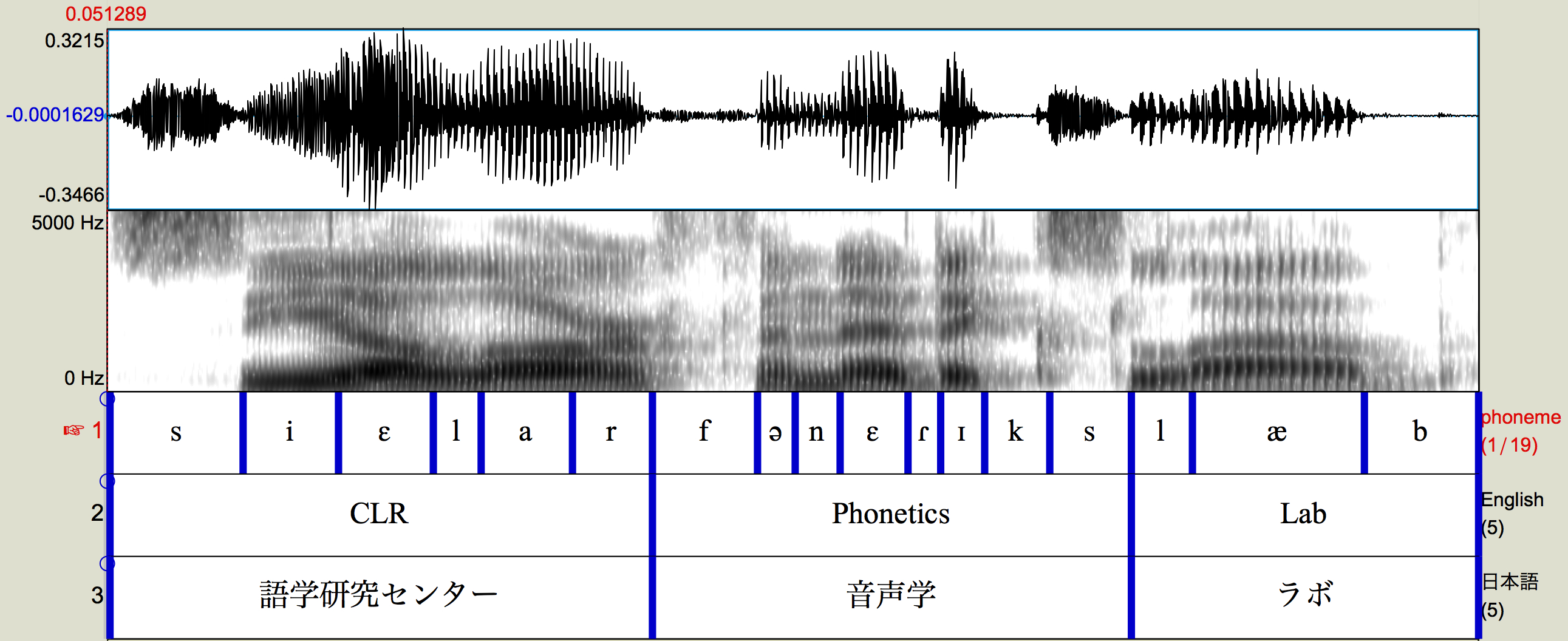 Articulatory and Acoustic Phonetics