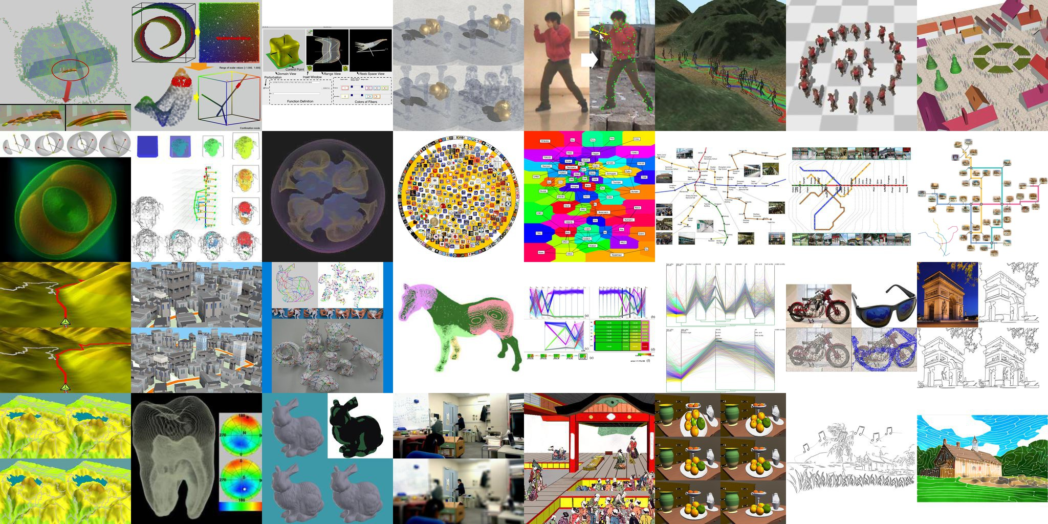 Research on Computer Visualization